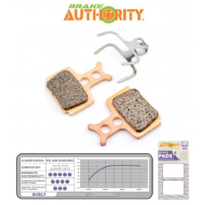 Brake Authority Burly - Formula The One, Cura, Mega, R1, RX, C1